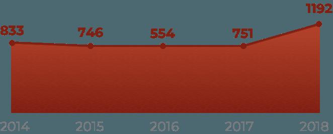 Число россиян в некоторых странах Африки заметно выросло за минувший год