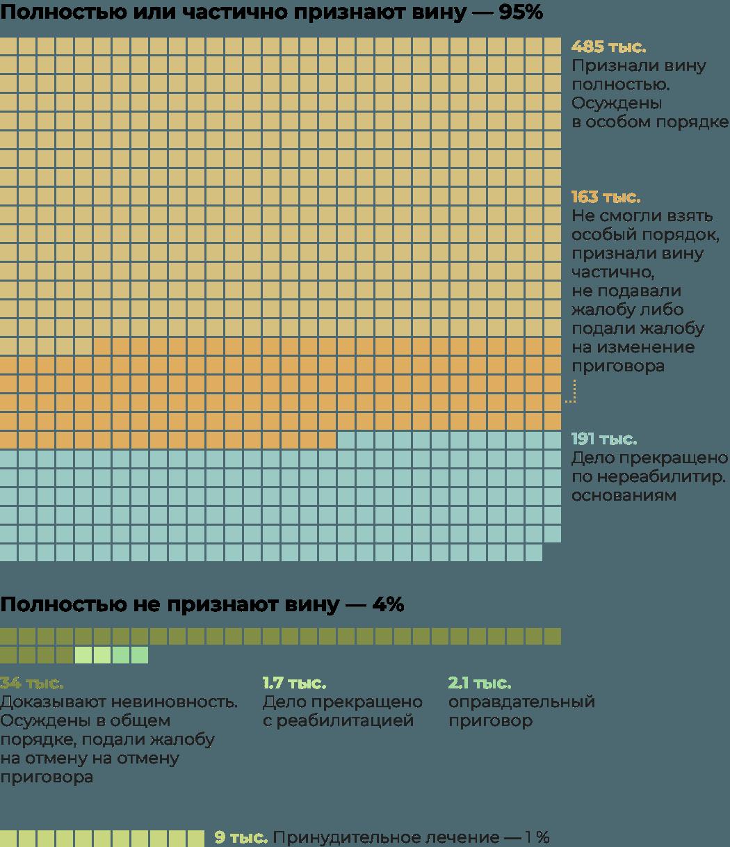 Сокращение работника за месяц до пенсии в республике
