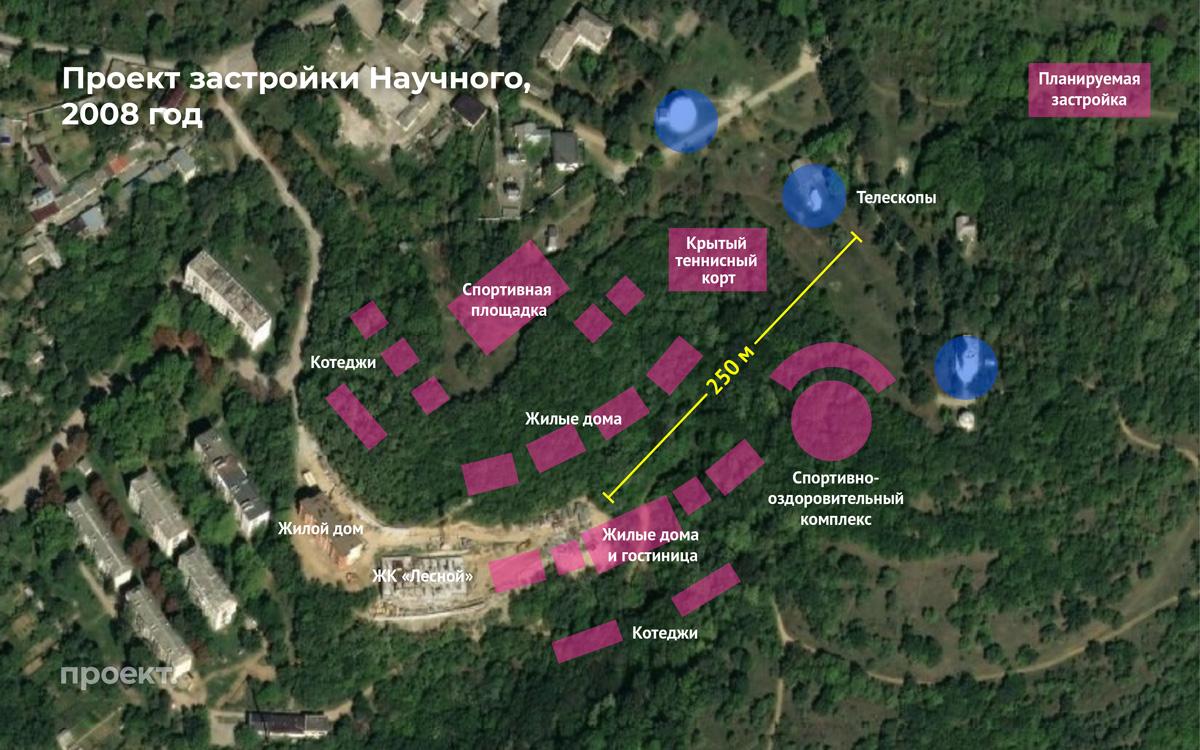 Проект застройки поселка Научного, в котором находится крымская обсерватория, 2008 год