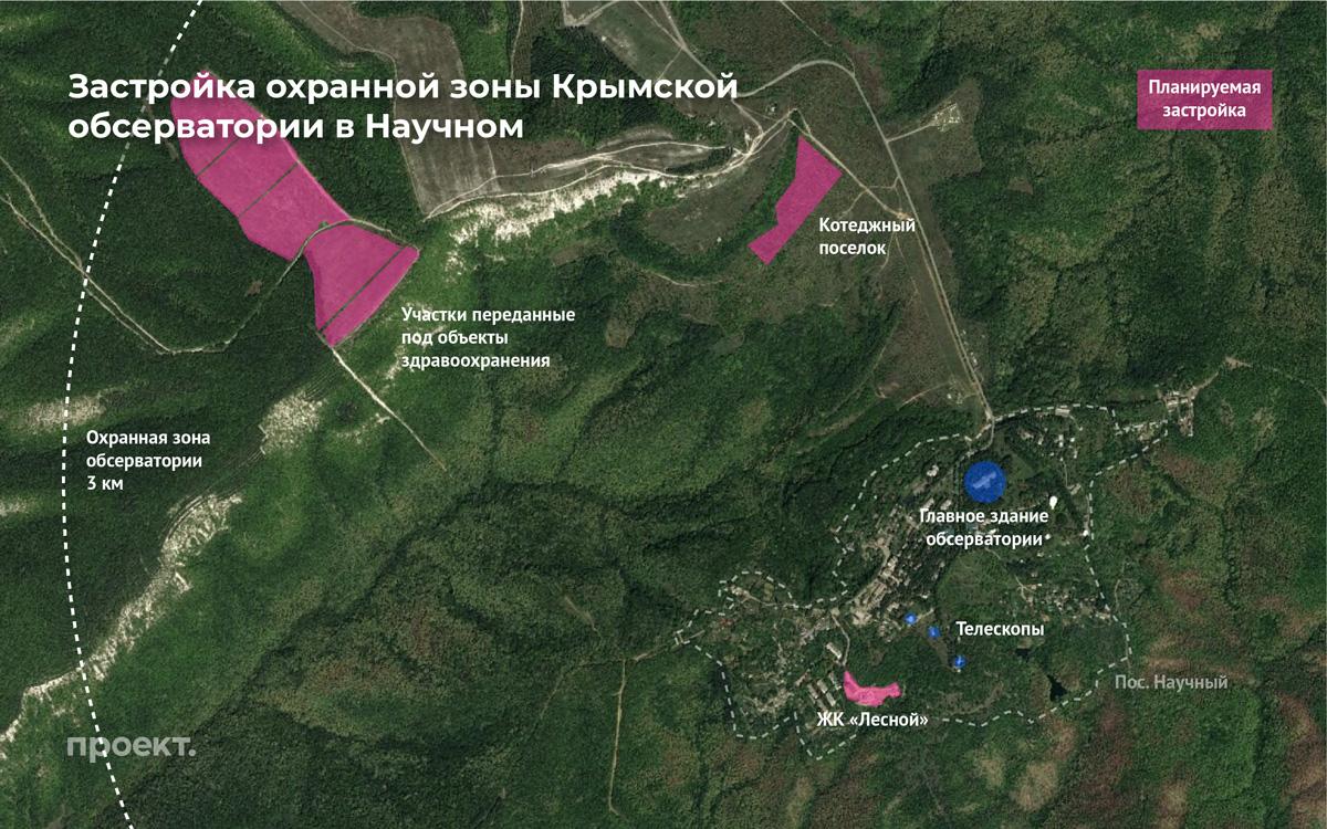 Застройка охранной зоны Крымской обсерватории в Научном