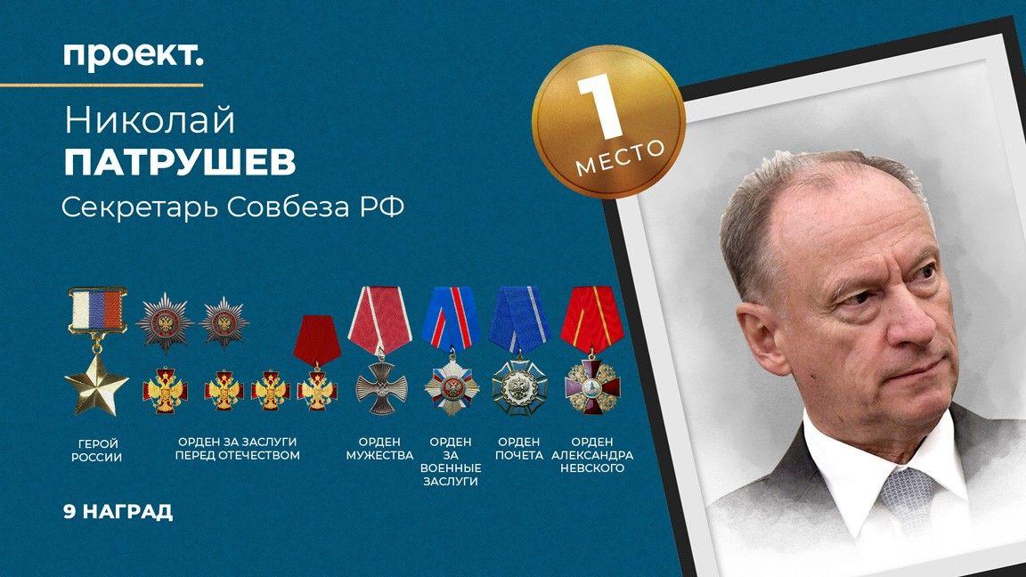 Николай Патрушев награжден званием Героя России, орденами Почета, Мужества За заслуги перед Отечеством, За военные заслуги и орденом Александра Невского, всего у него 9 наград — он занимает первое (1) место в рейтинге самых награждаемых чиновников России