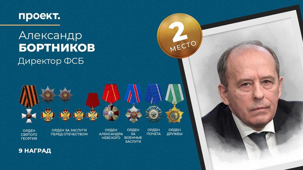 Александр Бортников награжден орденами Святого Георгия, Александра Невского, За военные заслуги и За заслуги перед Отечеством, а также орденами почета и дружбы, всего у него 9 наград — он занимает второе (2) место в рейтинге самых награждаемых чиновников России