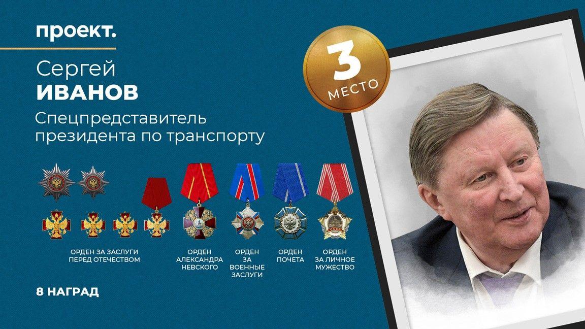 Сергей Иванов награжден орденами Почета, Александра Невского, За военные заслуги, За личное мужество и За заслуги перед Отечеством, всего у него 8 наград — он занимает третье (3) место в рейтинге самых награждаемых чиновников России