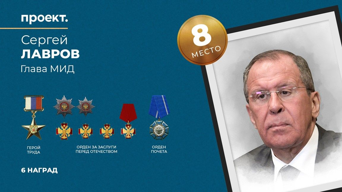 Сергей Лавров награжден званием Героя Труда, орденами Почета и За заслуги перед Отечеством, всего у него 6 наград — он занимает восьмое (8) место в рейтинге самых награждаемых чиновников России