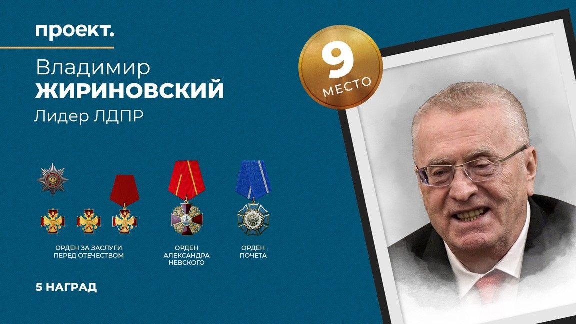 Владимир Жириновский награжден орденами Почета, За заслуги перед Отечеством и орденом Александра Невского, всего у него 5 наград — он занимает девятое (9) место в рейтинге самых награждаемых чиновников России