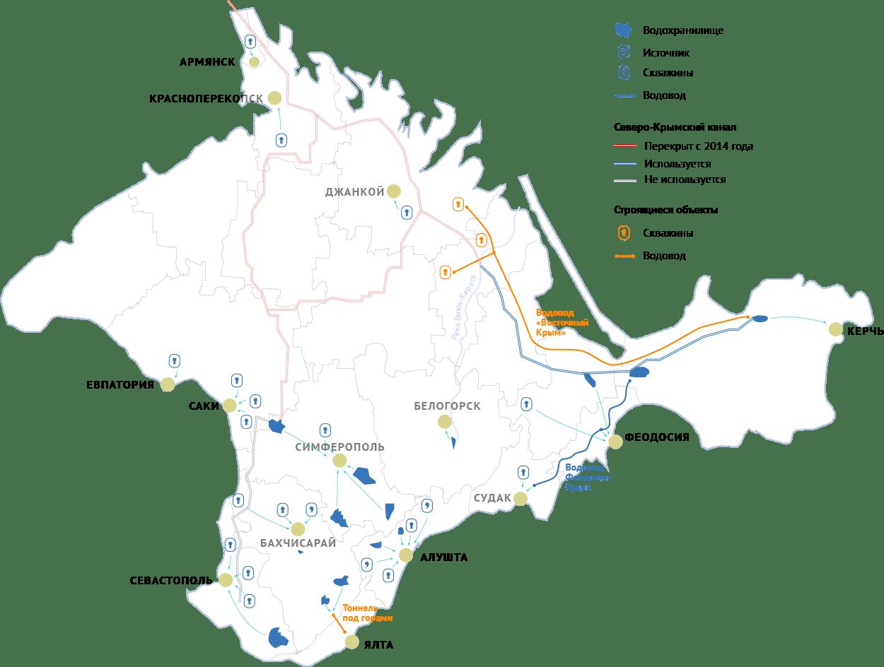 Инфографика: карта водоснабжения крымских городов. Среднегодовой сток крымских рек составляет около 900млн кубометров— это 0,36% годового стока Волги, взасушливый год опускается до400млн кубометров
